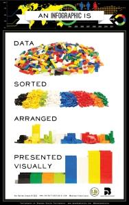 Lego Graphic